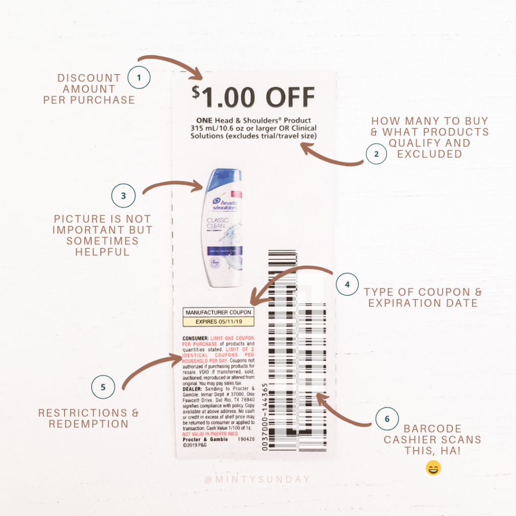 how to coupon anatomy of a coupon