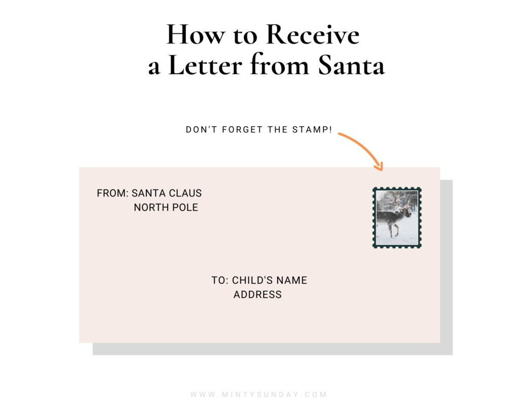 How to Receive a Free Letter from Santa // Make Christmas time a fun and memorable holiday for your children with this free Santa letter printable plus instructions on how to receive a letter from Santa with North Pole postmark for free! mintysunday.com #christmas #holidaytradition #kidsactivities #letterfromsanta #lettertosanta